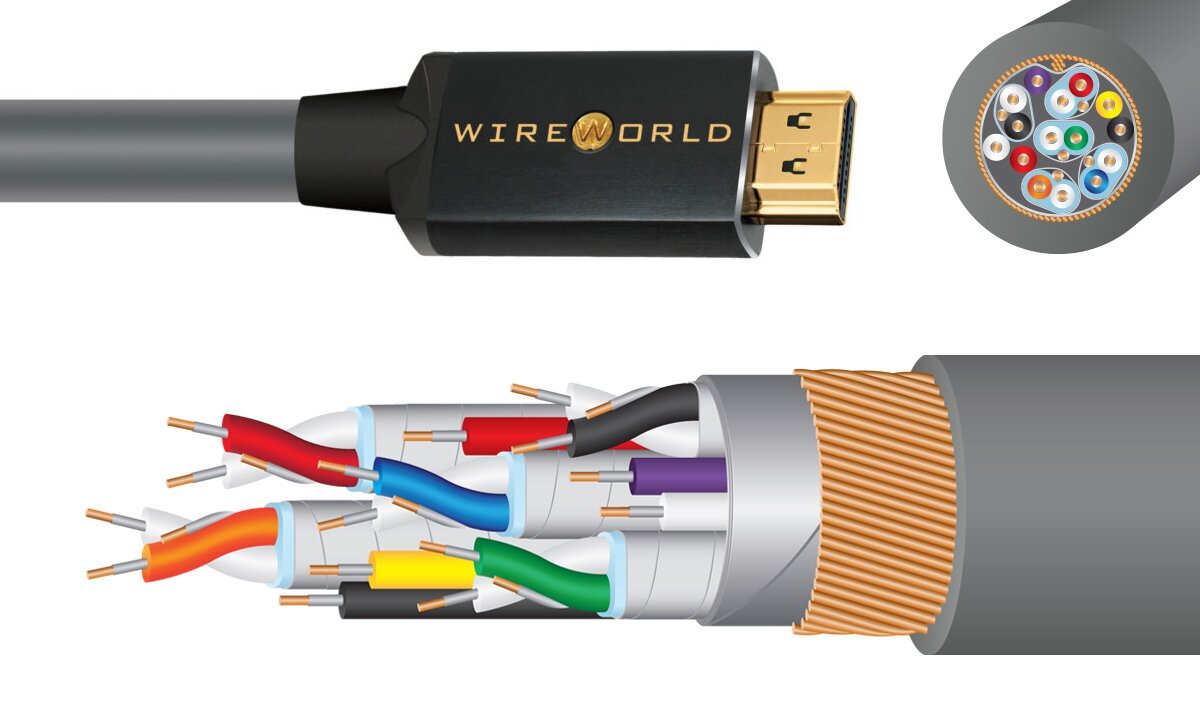 Nowe Kable WIREWORLD SILVER SPHERE HDMI 2.1